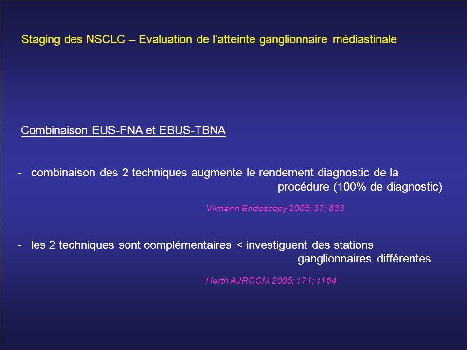 Staging des NSCLC – Evaluation de l'atteinte ganglionnaire médiastinale Combinaison EUS-FNA et EBUS-TBNA - combinaison des 2 techniques augmente le rendement diagnostic de la procédure (100% de diagnostic) Vilmann Endoscopy 2005; 37; 833 - les 2 techniques sont complémentaires < investiguent des stations ganglionnaires différentes Herth AJRCCM 2005; 171; 1164