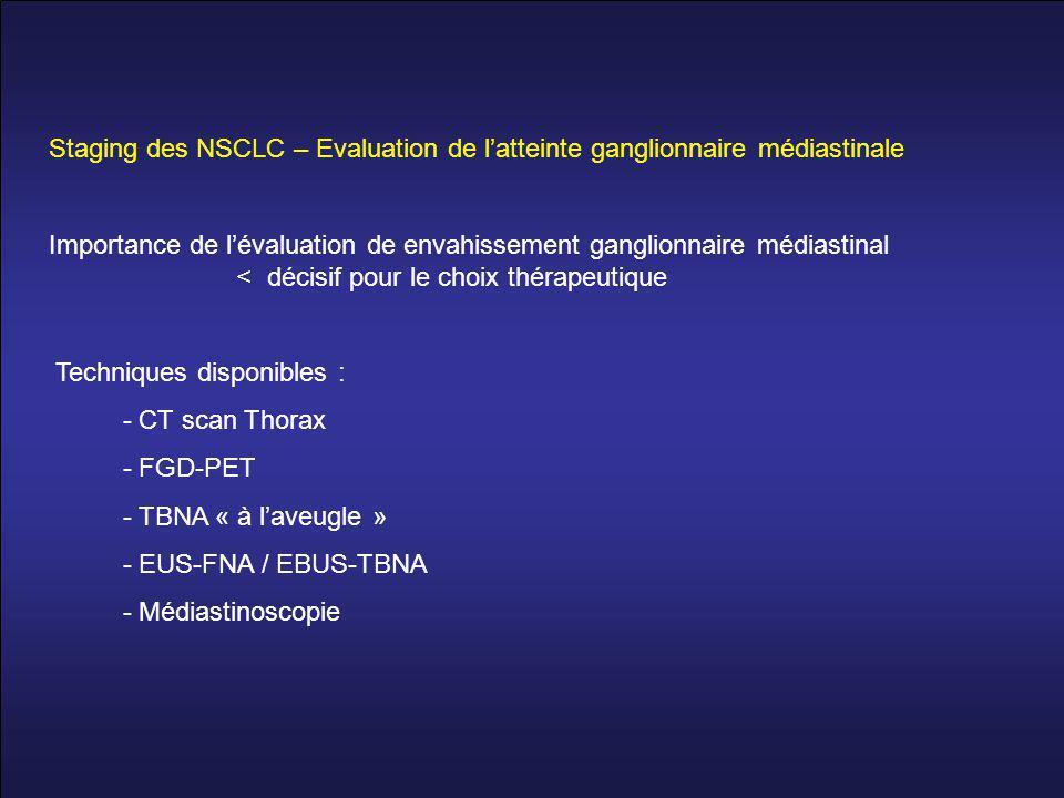 Staging des NSCLC – Evaluation de l'atteinte ganglionnaire médiastinale Importance de l'évaluation de envahissement ganglionnaire médiastinal < décisif pour le choix thérapeutique Techniques disponibles : - CT scan Thorax - FGD-PET - TBNA « à l'aveugle » - EUS-FNA / EBUS-TBNA - Médiastinoscopie
