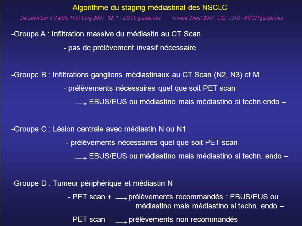 Algorithme du staging médiastinal des NSCLC De Leyn Eur J Cardio Thor Surg 2007; 32; 1 - ESTS guidelines Rivera Chest 2007; 132; 131S - ACCP guidelines -Groupe A : Infiltration massive du médiastin au CT Scan - pas de prélèvement invasif nécessaire -Groupe B : Infiltrations ganglions médiastinaux au CT Scan (N2, N3) et M - prélèvements nécessaires quel que soit PET scan EBUS/EUS ou médiastino mais médiastino si techn.endo – -Groupe C : Lésion centrale avec médiastin N ou N1 - prélèvements nécessaires quel que soit PET scan EBUS/EUS ou médiastino mais médiastino si techn.