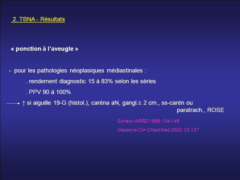 2.TBNA - Résultats « ponction à l'aveugle » - pour les pathologies néoplasiques médiastinales :.