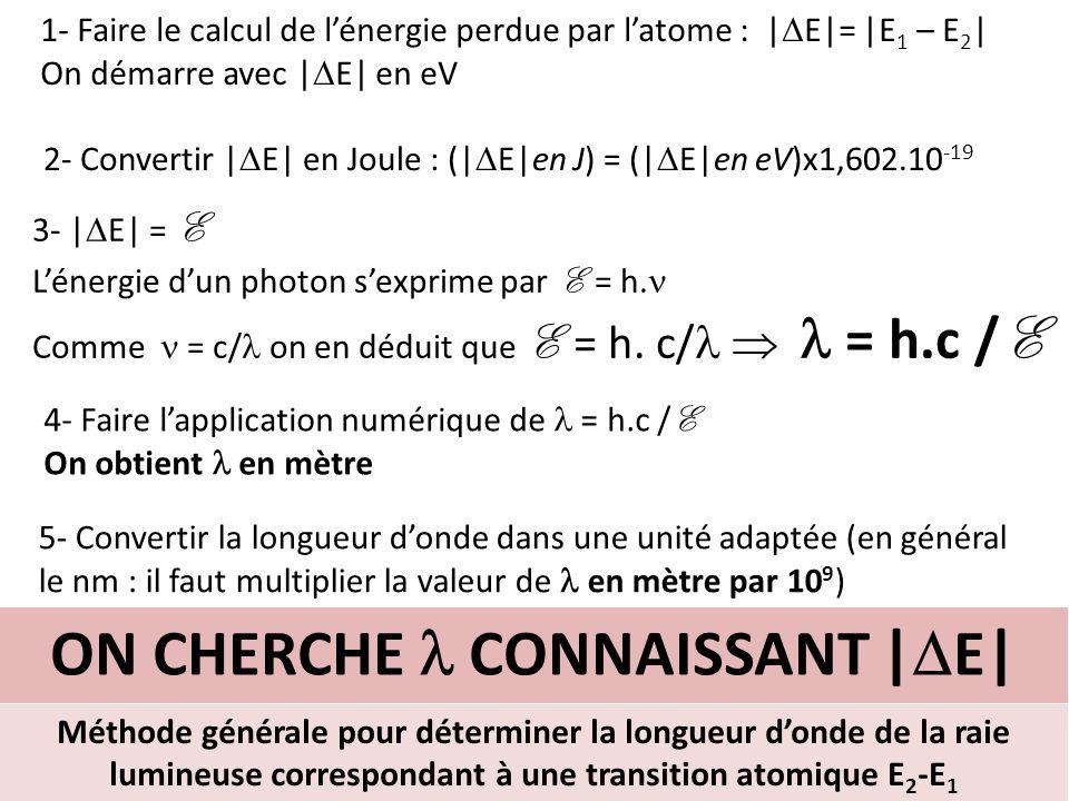 5- Comme E = |  E| = |E 1 – E 2 | On obtient |  E| en eV 4- Convertir E en eV : (|  E|en eV) = (|  E|en J)/1,602.10 -19 2- L'énergie d'un photon s'exprime par E = h.