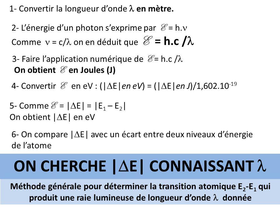 5- Comme E = |  E| = |E 1 – E 2 | On obtient |  E| en eV 4- Convertir E en eV : (|  E|en eV) = (|  E|en J)/1,602.10 -19 2- L'énergie d'un photon s
