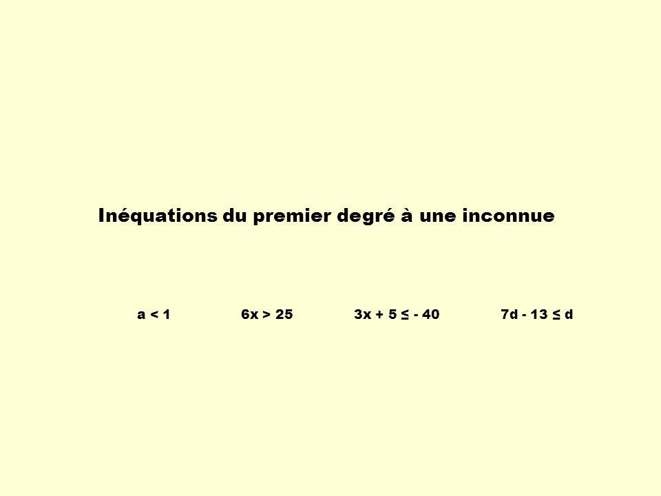 Inéquations du premier degré à une inconnue a < 16x > 253x + 5 ≤ - 407d - 13 ≤ d