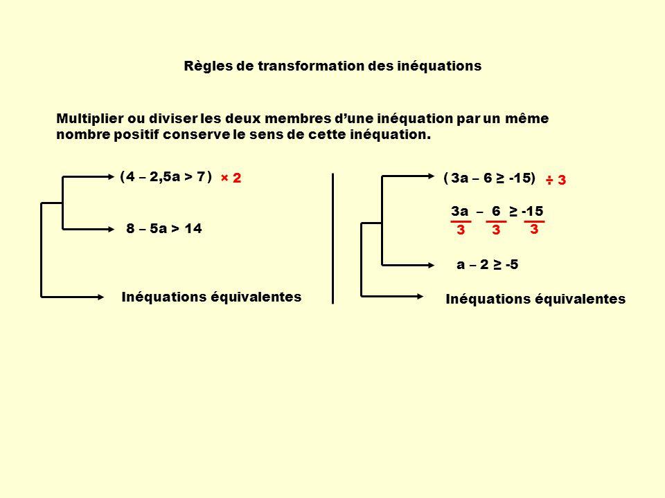 Règles de transformation des inéquations Multiplier ou diviser les deux membres d'une inéquation par un même nombre positif conserve le sens de cette