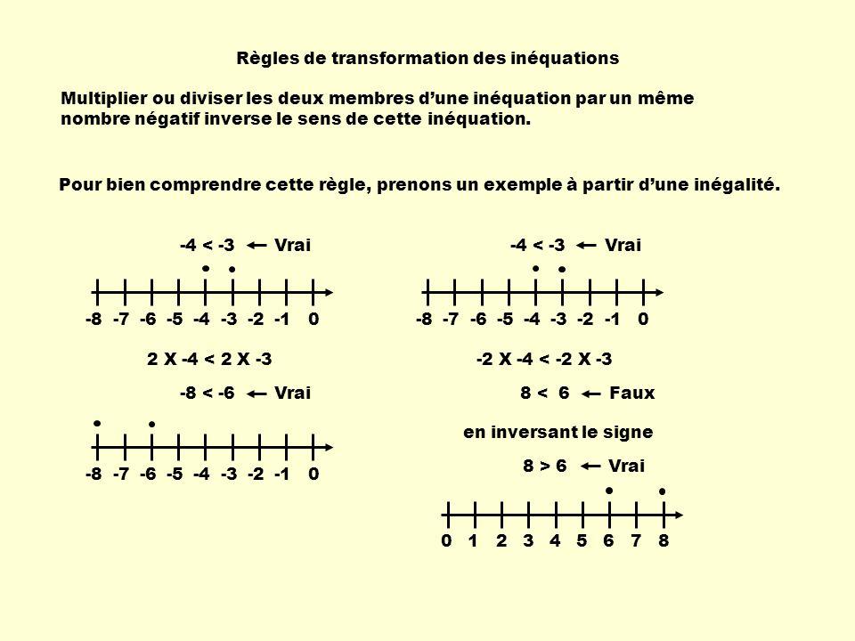 Règles de transformation des inéquations Multiplier ou diviser les deux membres d'une inéquation par un même nombre négatif inverse le sens de cette i