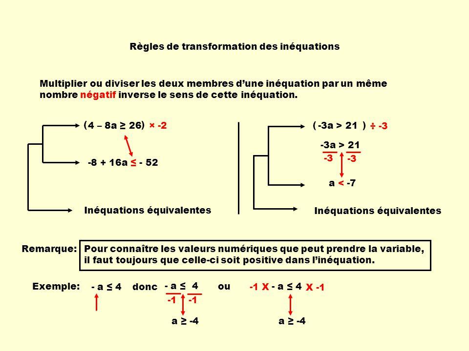 Règles de transformation des inéquations Multiplier ou diviser les deux membres d'une inéquation par un même nombre négatif inverse le sens de cette inéquation.