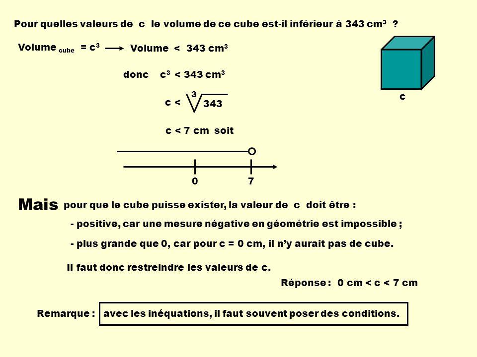 c Pour quelles valeurs de c le volume de ce cube est-il inférieur à 343 cm 3 ? Volume cube = c 3 c < 3 343 Volume < 343 cm 3 c 3 < 343 cm 3 donc c < 7