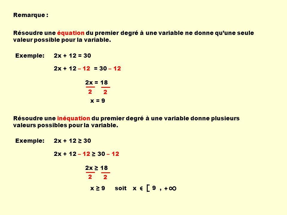 Remarque : Résoudre une équation du premier degré à une variable ne donne qu'une seule valeur possible pour la variable. Exemple:2x + 12 = 30 2x + 12