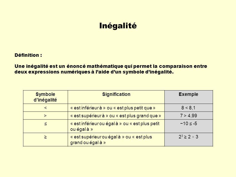 Inégalité Une inégalité est un énoncé mathématique qui permet la comparaison entre deux expressions numériques à l'aide d'un symbole d'inégalité.