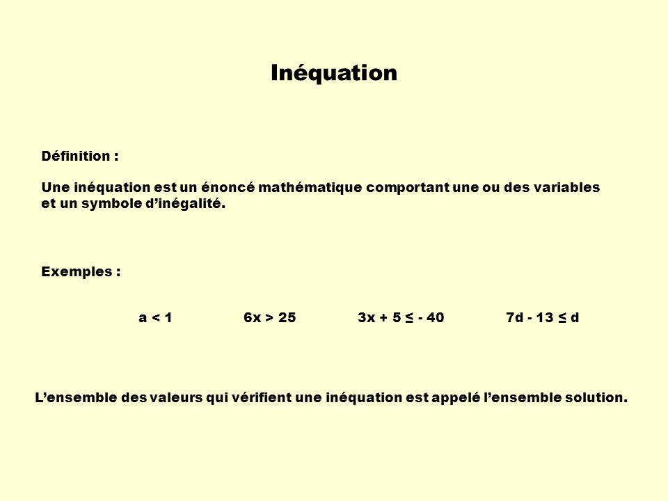 Inéquation Une inéquation est un énoncé mathématique comportant une ou des variables et un symbole d'inégalité. Définition : Exemples : a < 16x > 253x