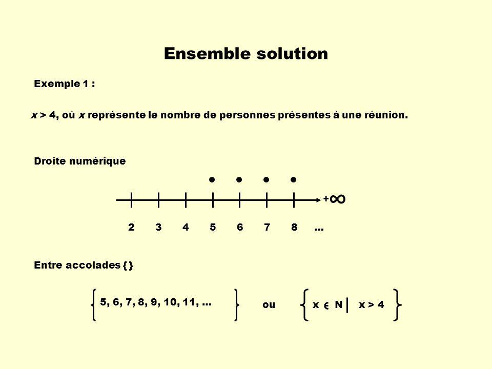 Ensemble solution x > 4, où x représente le nombre de personnes présentes à une réunion. 2345678 … ∞ + 5, 6, 7, 8, 9, 10, 11, … Droite numérique Entre