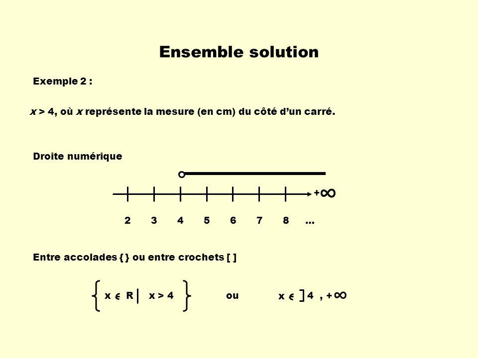 Ensemble solution x > 4, où x représente la mesure (en cm) du côté d'un carré. 2345678 … ∞ + Droite numérique Entre accolades { } ou entre crochets [