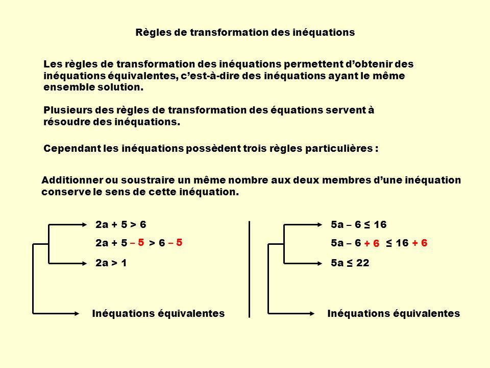 Règles de transformation des inéquations Les règles de transformation des inéquations permettent d'obtenir des inéquations équivalentes, c'est-à-dire des inéquations ayant le même ensemble solution.