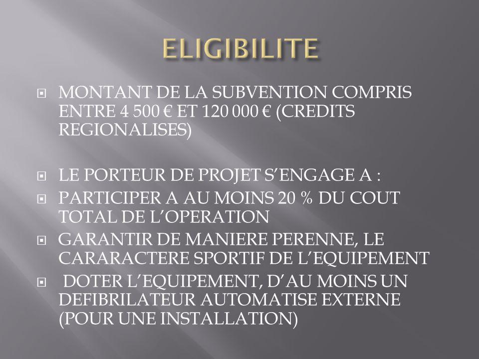  MONTANT DE LA SUBVENTION COMPRIS ENTRE 4 500 € ET 120 000 € (CREDITS REGIONALISES)  LE PORTEUR DE PROJET S'ENGAGE A :  PARTICIPER A AU MOINS 20 % DU COUT TOTAL DE L'OPERATION  GARANTIR DE MANIERE PERENNE, LE CARARACTERE SPORTIF DE L'EQUIPEMENT  DOTER L'EQUIPEMENT, D'AU MOINS UN DEFIBRILATEUR AUTOMATISE EXTERNE (POUR UNE INSTALLATION)