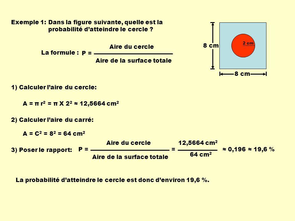 Exemple 1:Dans la figure suivante, quelle est la probabilité d'atteindre le cercle ? La formule : P = Aire du cercle Aire de la surface totale 1) Calc