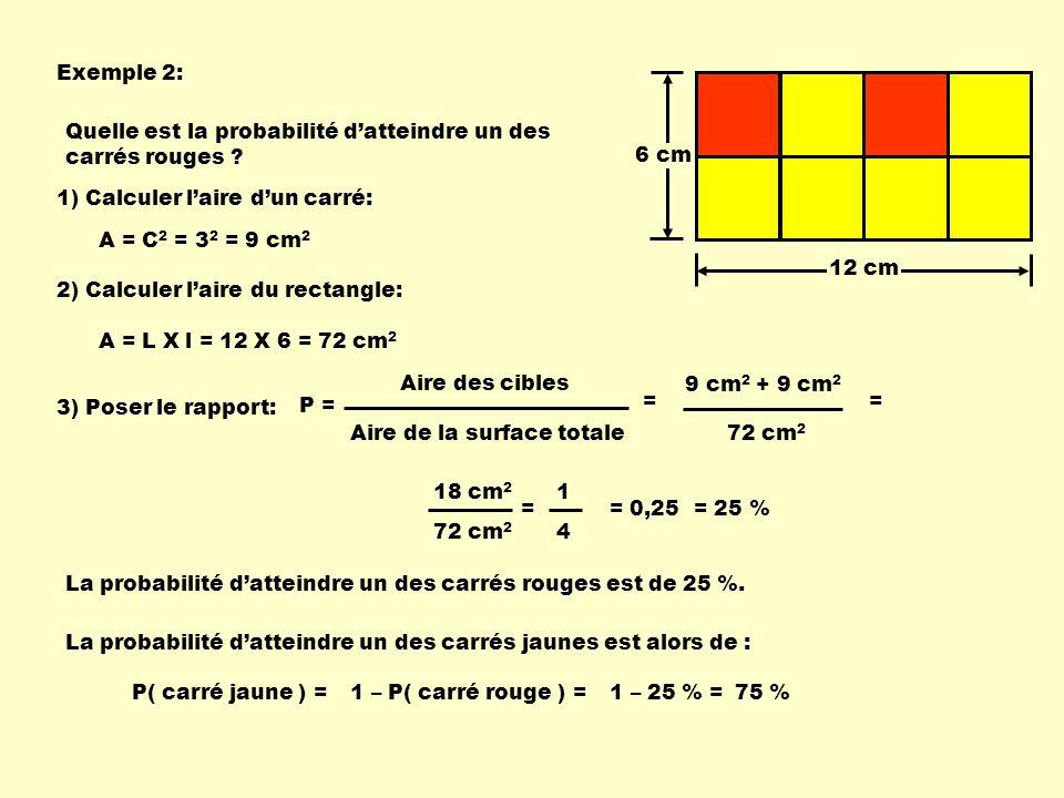 Exemple 2: 12 cm 6 cm Quelle est la probabilité d'atteindre un des carrés rouges ? 1) Calculer l'aire d'un carré: A = C 2 = 3 2 = 9 cm 2 2) Calculer l