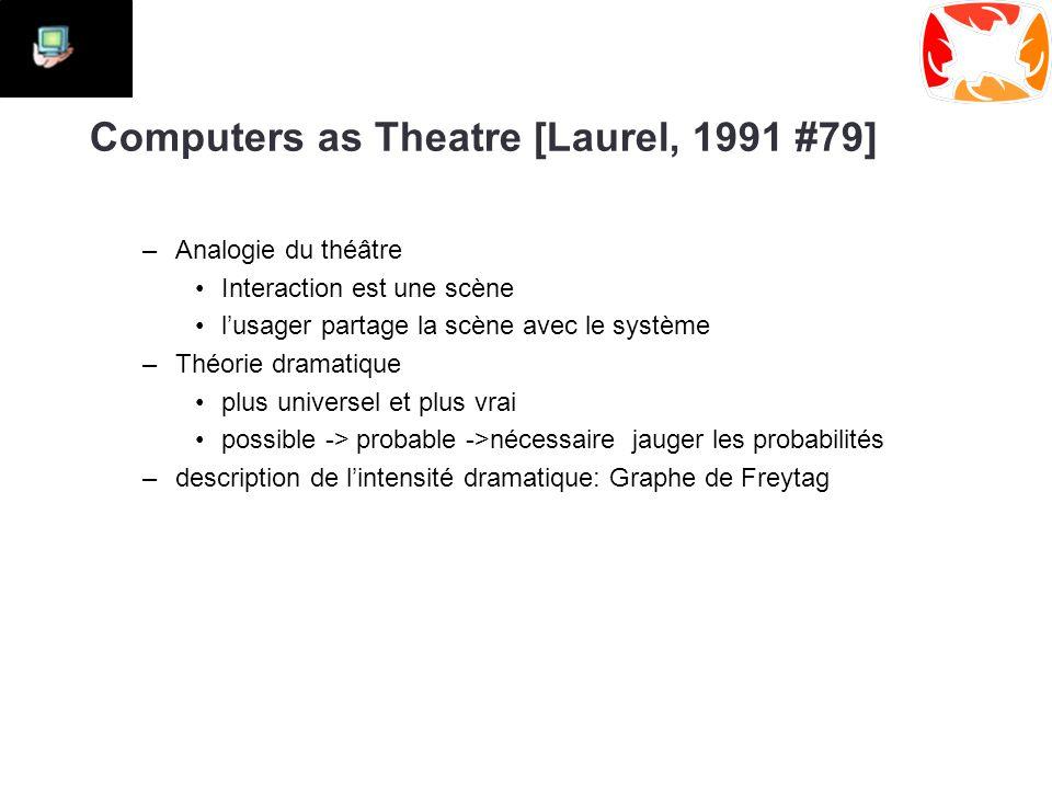 Computers as Theatre [Laurel, 1991 #79] –Analogie du théâtre Interaction est une scène l'usager partage la scène avec le système –Théorie dramatique plus universel et plus vrai possible -> probable ->nécessaire jauger les probabilités –description de l'intensité dramatique: Graphe de Freytag