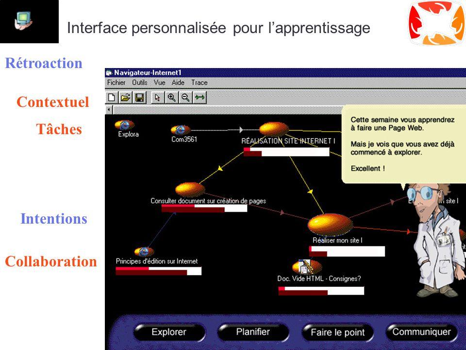 Collaboration Intentions Tâches Interface personnalisée pour l'apprentissage Rétroaction Contextuel