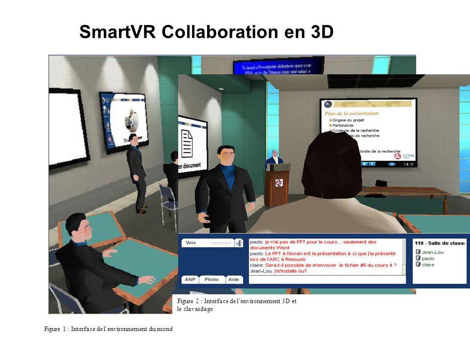 SmartVR Collaboration en 3D Figure 1 : Interface de l'environnement du monde 3D dans la salle de classe.
