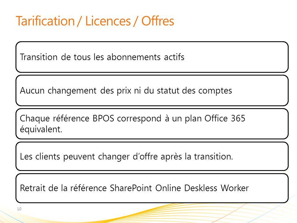 Tarification / Licences / Offres Transition de tous les abonnements actifsAucun changement des prix ni du statut des comptes Chaque référence BPOS correspond à un plan Office 365 équivalent.