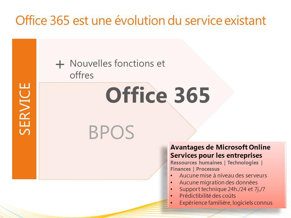 BPOS Office 365 est une évolution du service existant 2 Office 365 Avantages de Microsoft Online Services pour les entreprises Ressources humaines | Technologies | Finances | Processus Aucune mise à niveau des serveurs Aucune migration des données Support technique 24h./24 et 7j./7 Prédictibilité des coûts Expérience familière, logiciels connus Avantages de Microsoft Online Services pour les entreprises Ressources humaines | Technologies | Finances | Processus Aucune mise à niveau des serveurs Aucune migration des données Support technique 24h./24 et 7j./7 Prédictibilité des coûts Expérience familière, logiciels connus Nouvelles fonctions et offres + SERVICE