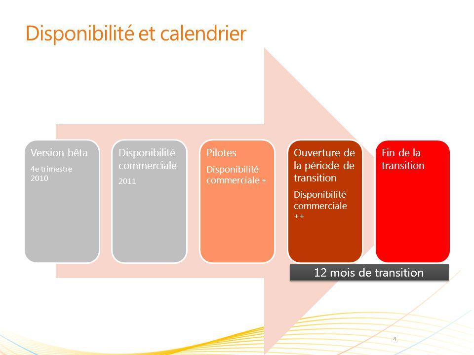 Disponibilité et calendrier Version bêta 4e trimestre 2010 Disponibilité commerciale 2011 Pilotes Disponibilité commerciale + Ouverture de la période