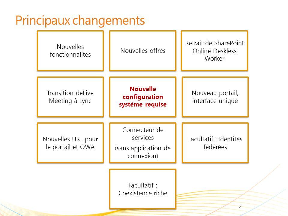 Principaux changements Nouvelles fonctionnalités Nouvelles offres Retrait de SharePoint Online Deskless Worker Transition deLive Meeting à Lync Nouvel