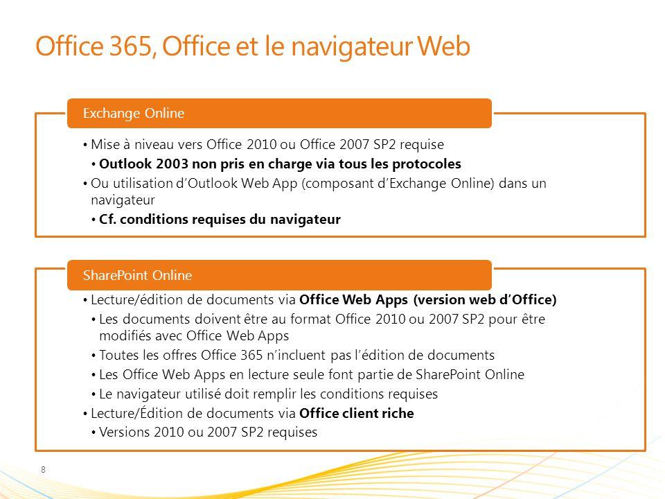 Office 365, Office et le navigateur Web Mise à niveau vers Office 2010 ou Office 2007 SP2 requise Outlook 2003 non pris en charge via tous les protocoles Ou utilisation d'Outlook Web App (composant d'Exchange Online) dans un navigateur Cf.
