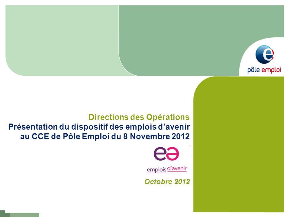Directions des Opérations Présentation du dispositif des emplois d'avenir au CCE de Pôle Emploi du 8 Novembre 2012 Octobre 2012
