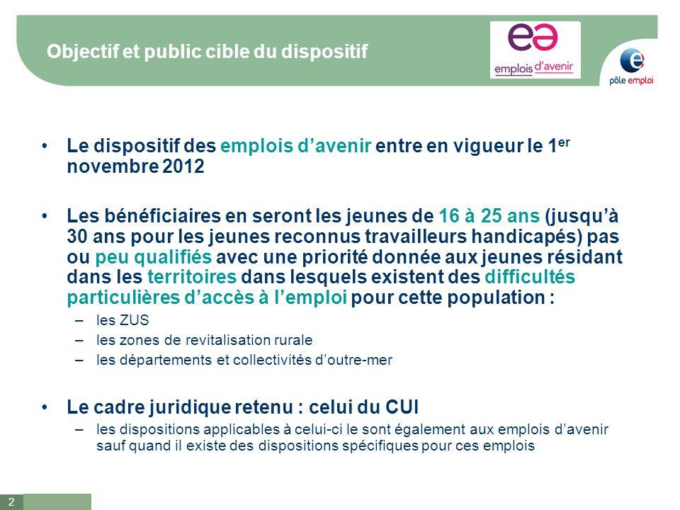 2 Objectif et public cible du dispositif Le dispositif des emplois d'avenir entre en vigueur le 1 er novembre 2012 Les bénéficiaires en seront les jeu