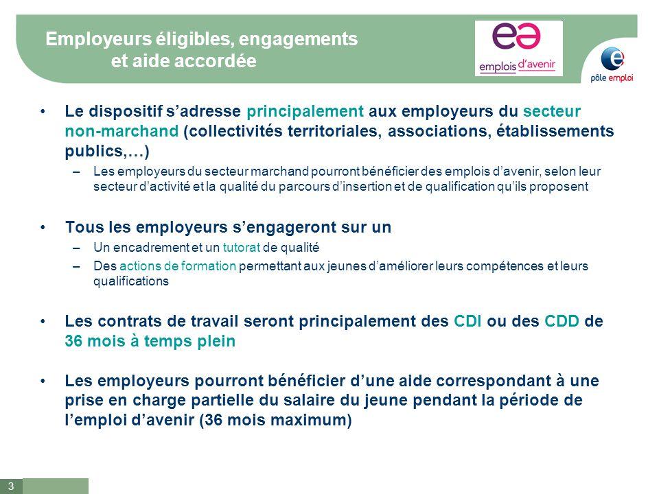 3 Employeurs éligibles, engagements et aide accordée Le dispositif s'adresse principalement aux employeurs du secteur non-marchand (collectivités terr