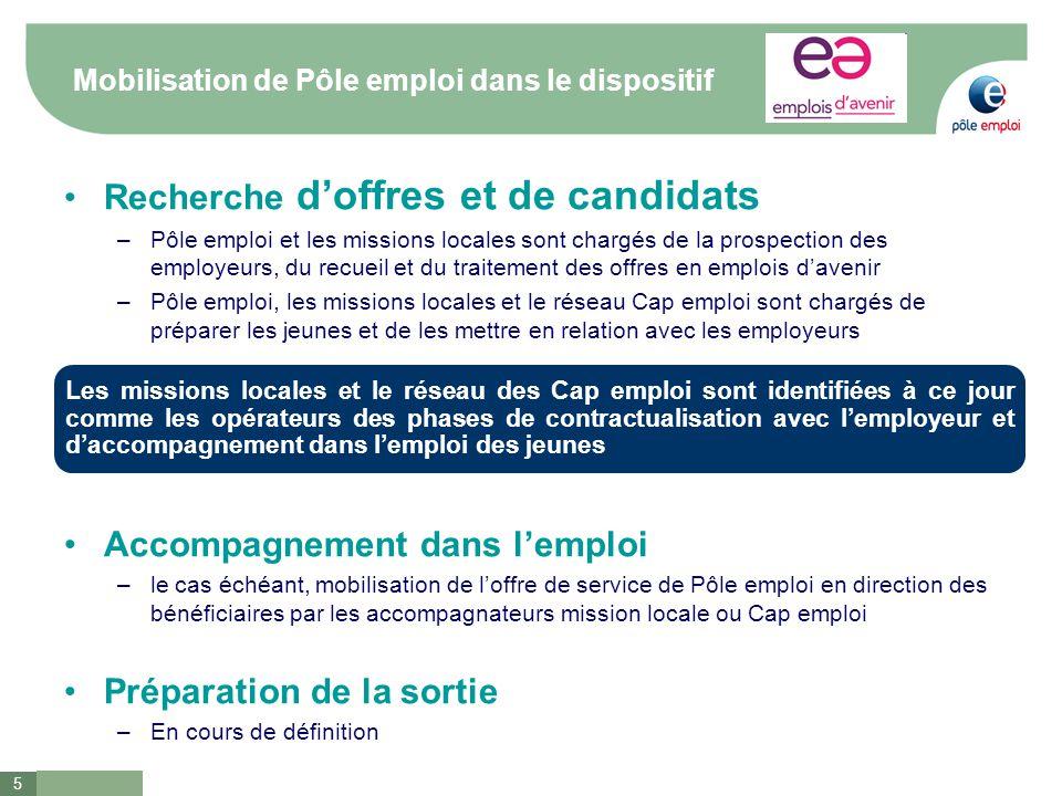 5 Mobilisation de Pôle emploi dans le dispositif Recherche d'offres et de candidats –Pôle emploi et les missions locales sont chargés de la prospectio