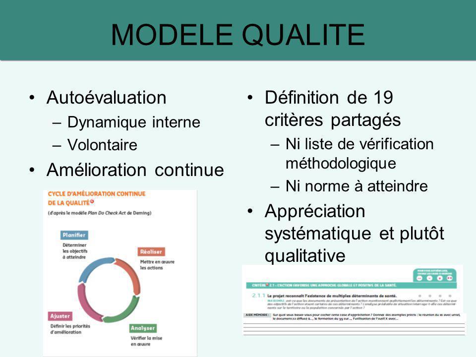 MODELE QUALITE Autoévaluation –Dynamique interne –Volontaire Amélioration continue Définition de 19 critères partagés –Ni liste de vérification méthod