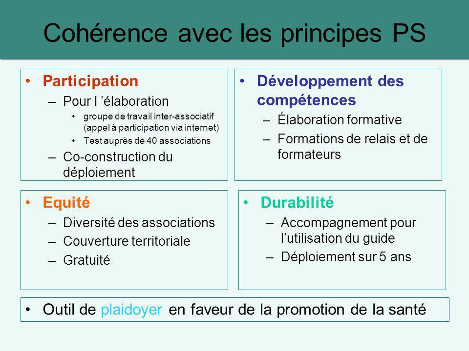 Cohérence avec les principes PS Participation –Pour l 'élaboration groupe de travail inter-associatif (appel à participation via internet) Test auprès