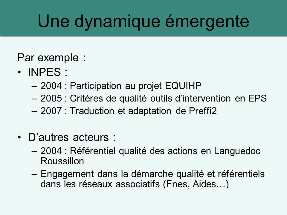 Une dynamique émergente Par exemple : INPES : –2004 : Participation au projet EQUIHP –2005 : Critères de qualité outils d'intervention en EPS –2007 :