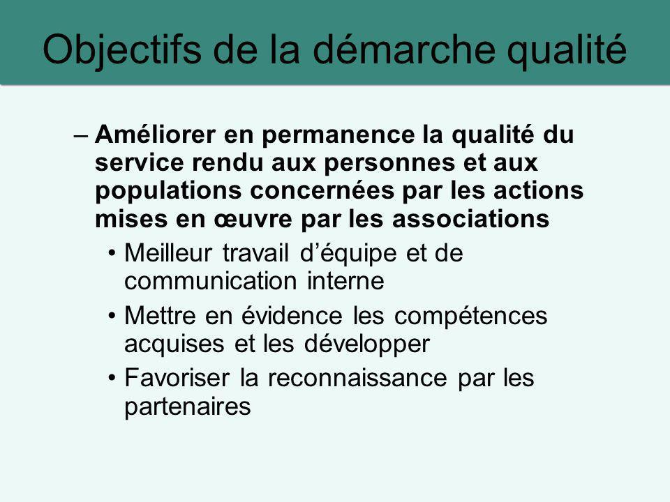 Objectifs de la démarche qualité –Améliorer en permanence la qualité du service rendu aux personnes et aux populations concernées par les actions mise