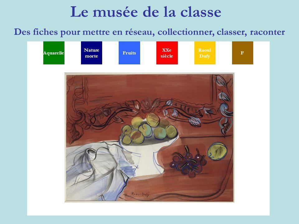 Le musée de la classe Des fiches pour mettre en réseau, collectionner, classer, raconter MGSXYP TH Aquarelle Nature morte XXe siècle Raoul Dufy FFruit