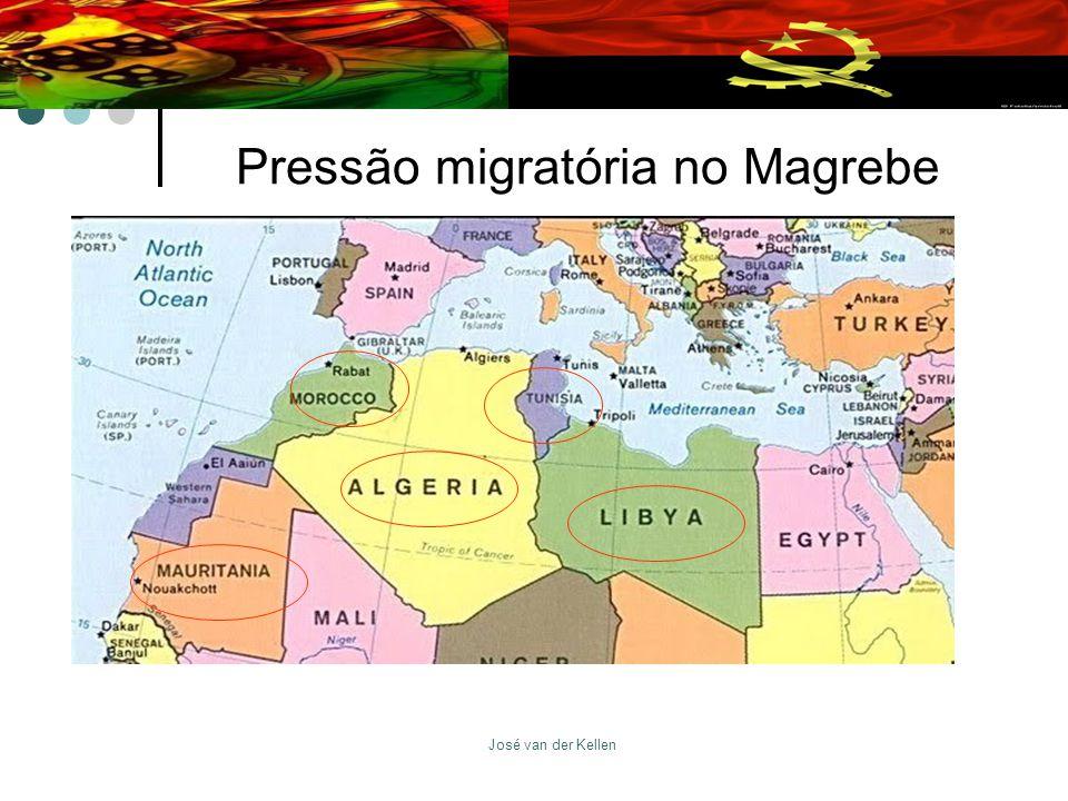 Pressão migratória no Magrebe