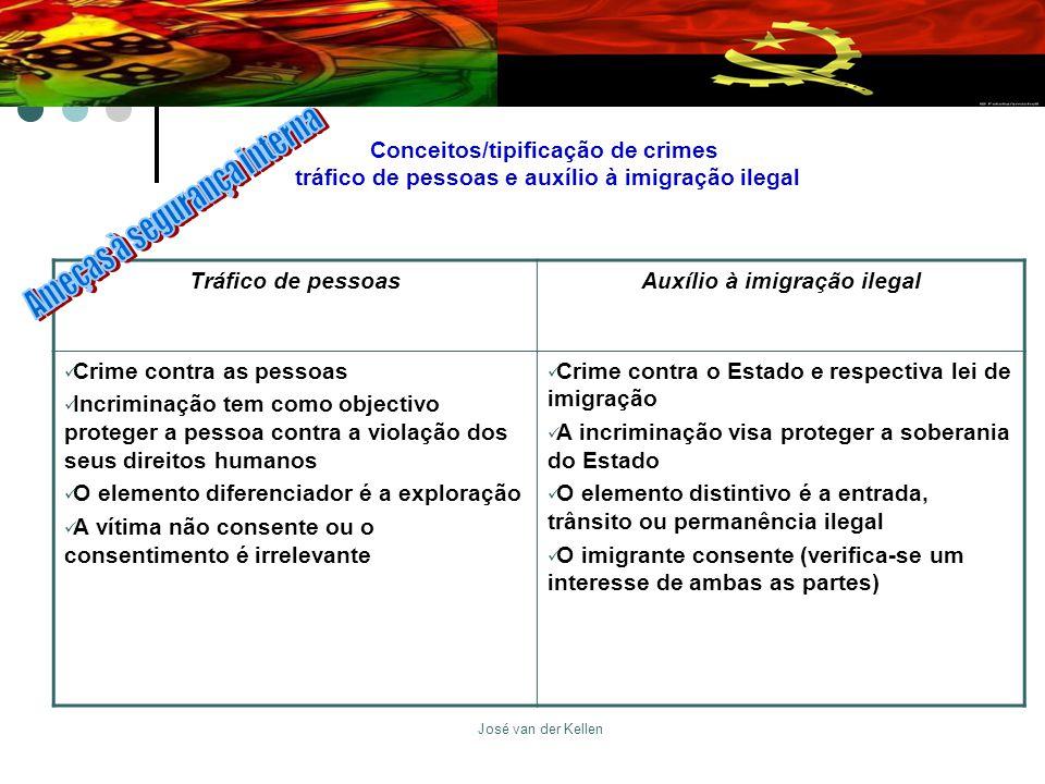 José van der Kellen Conceitos/tipificação de crimes tráfico de pessoas e auxílio à imigração ilegal Tráfico de pessoasAuxílio à imigração ilegal Crime