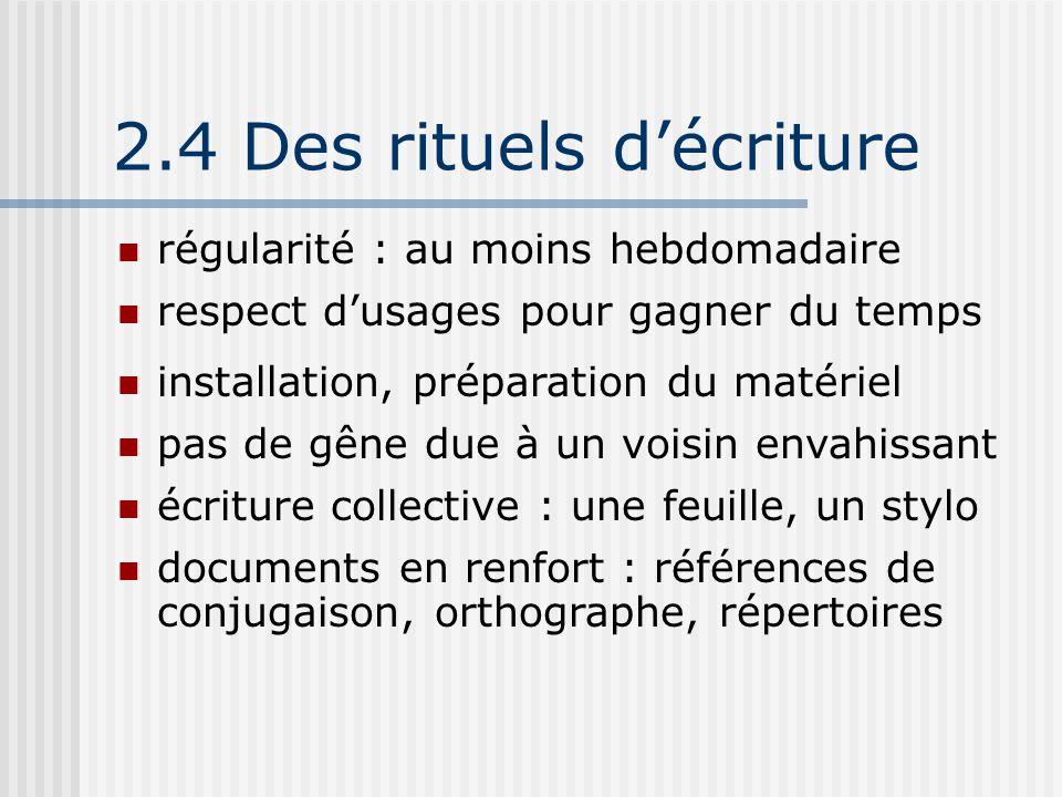 2.4 Des rituels d'écriture régularité : au moins hebdomadaire respect d'usages pour gagner du temps installation, préparation du matériel pas de gêne