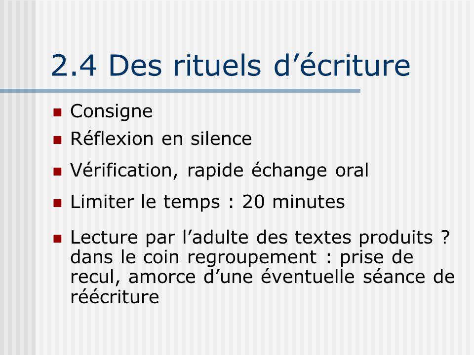 2.4 Des rituels d'écriture Consigne Réflexion en silence Vérification, rapide échange oral Limiter le temps : 20 minutes Lecture par l'adulte des text