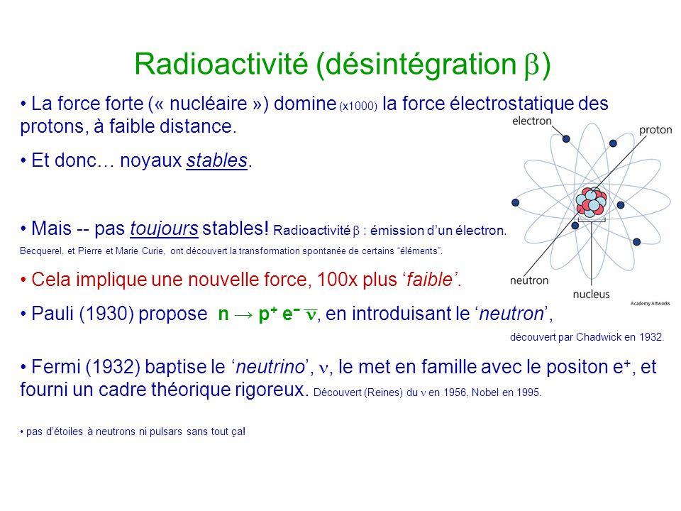 Radioactivité (désintégration  ) La force forte (« nucléaire ») domine (x1000) la force électrostatique des protons, à faible distance. Et donc… noya