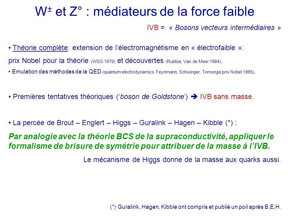 W ± et Z° : médiateurs de la force faible IVB = « Bosons vecteurs intermédiaires » Théorie complète: extension de l'électromagnétisme en « électrofaib