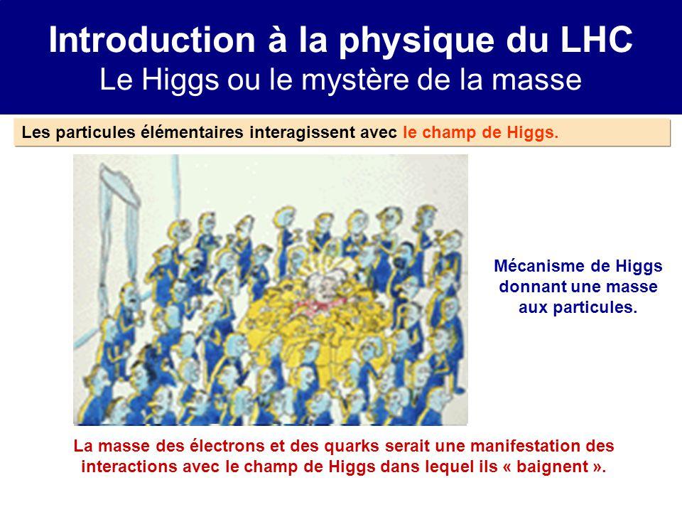 La masse des électrons et des quarks serait une manifestation des interactions avec le champ de Higgs dans lequel ils « baignent ». Introduction à la