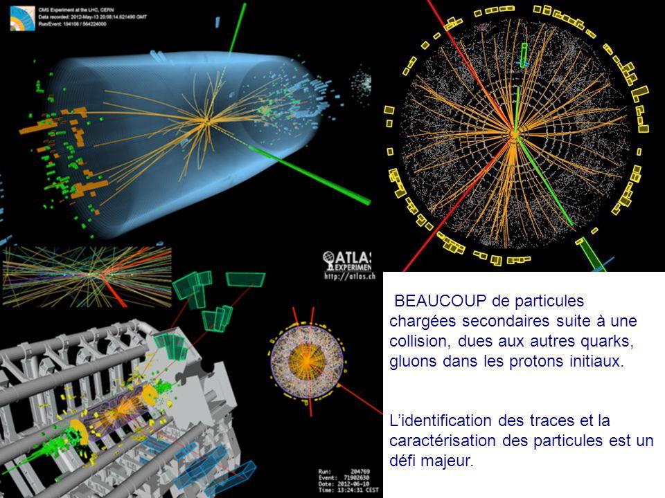 BEAUCOUP de particules chargées secondaires suite à une collision, dues aux autres quarks, gluons dans les protons initiaux. L'identification des trac