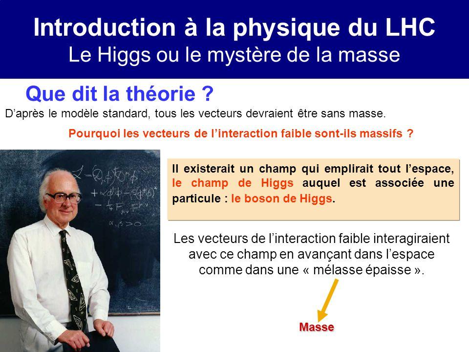 Introduction à la physique du LHC Le Higgs ou le mystère de la masse D'après le modèle standard, tous les vecteurs devraient être sans masse. Pourquoi