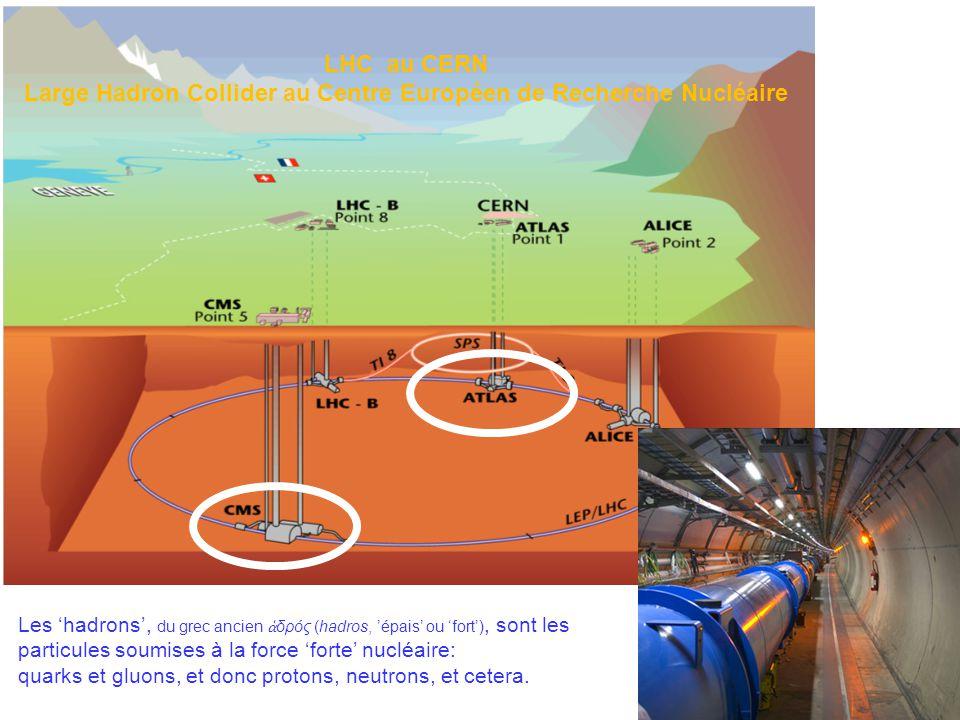 LHC au CERN Large Hadron Collider au Centre Européen de Recherche Nucléaire Les 'hadrons', du grec ancien ἁ δρός (hadros, 'épais' ou 'fort'), sont les
