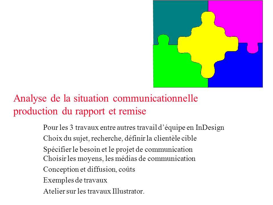 Analyse de la situation communicationnelle production du rapport et remise Pour les 3 travaux entre autres travail d'équipe en InDesign Choix du sujet