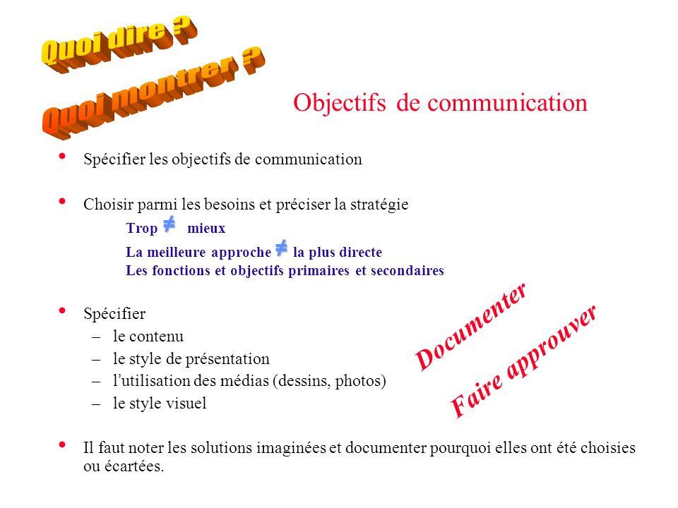 Objectifs de communication Spécifier les objectifs de communication Choisir parmi les besoins et préciser la stratégie ≠ ≠ Trop ≠ mieux La meilleure a