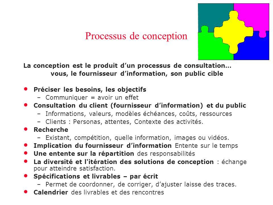 Processus de conception La conception est le produit d'un processus de consultation… vous, le fournisseur d'information, son public cible Préciser les